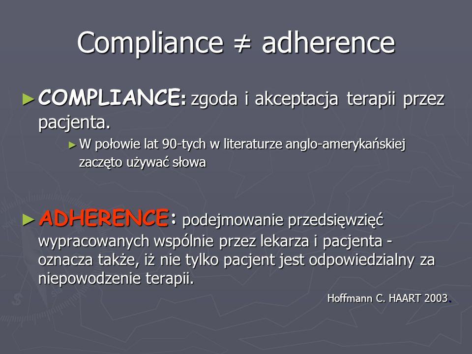 Compliance ≠ adherence