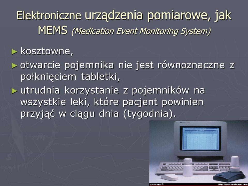 Elektroniczne urządzenia pomiarowe, jak MEMS (Medication Event Monitoring System)