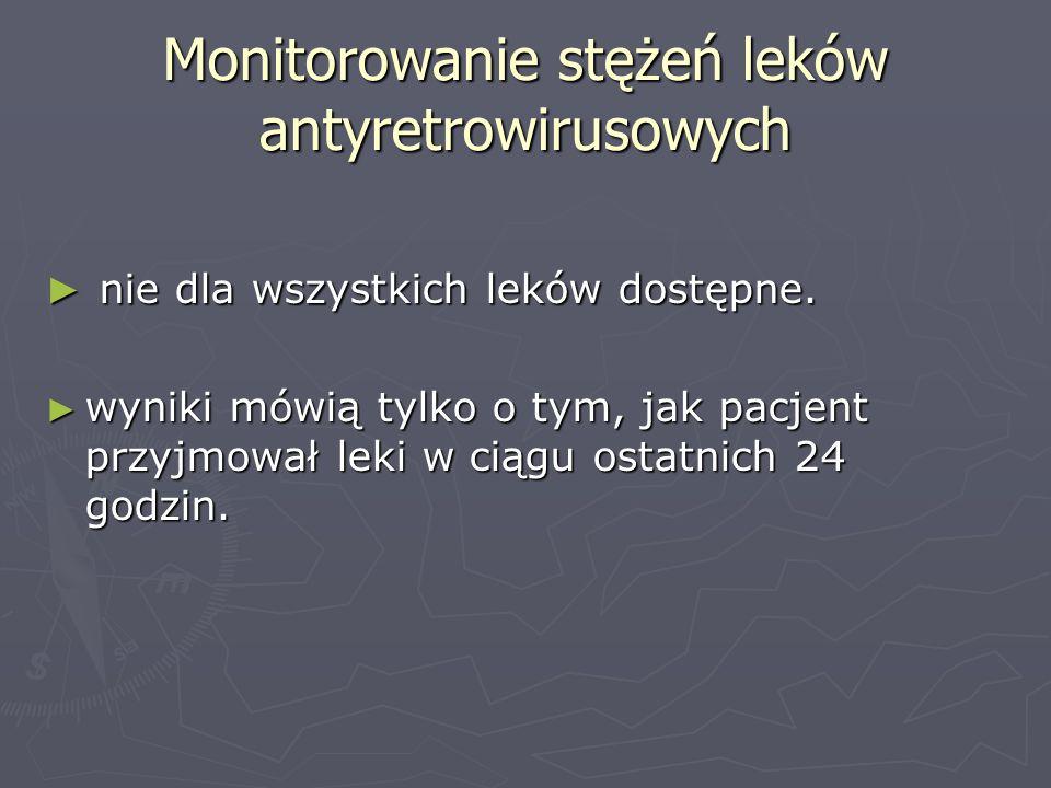 Monitorowanie stężeń leków antyretrowirusowych