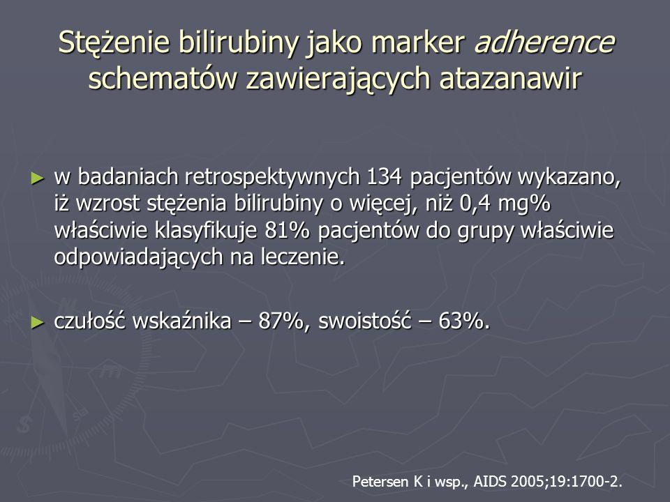 Stężenie bilirubiny jako marker adherence schematów zawierających atazanawir
