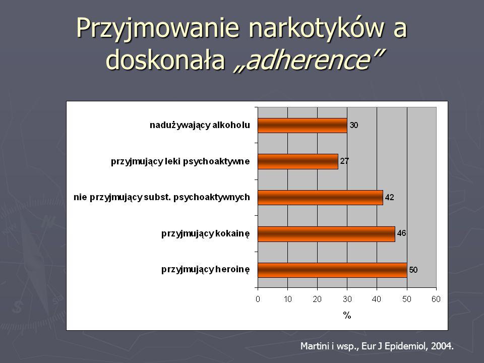 """Przyjmowanie narkotyków a doskonała """"adherence"""