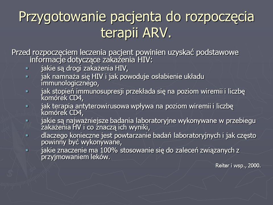Przygotowanie pacjenta do rozpoczęcia terapii ARV.