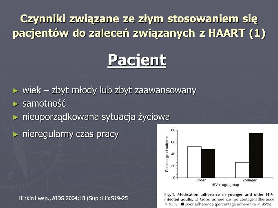 Czynniki związane ze złym stosowaniem się pacjentów do zaleceń związanych z HAART (1)