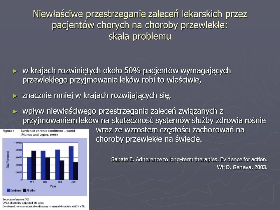 Niewłaściwe przestrzeganie zaleceń lekarskich przez pacjentów chorych na choroby przewlekłe: skala problemu