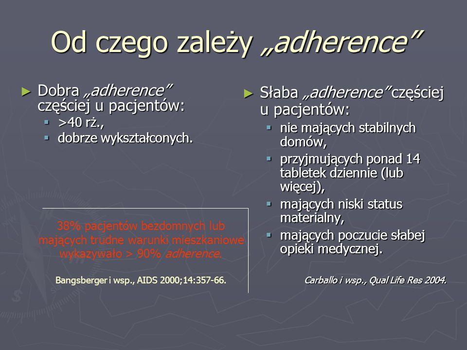 """Od czego zależy """"adherence"""