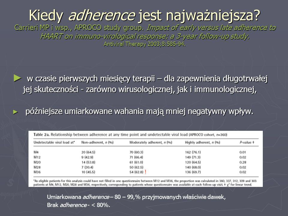 Kiedy adherence jest najważniejsza. Carrieri MP i wsp