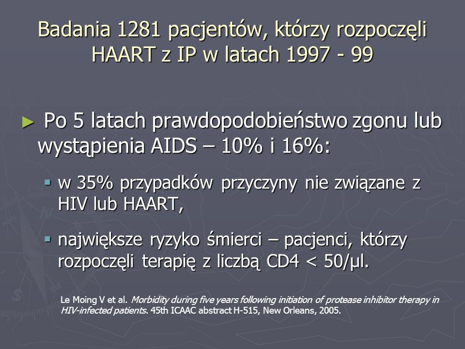 Po 5 latach prawdopodobieństwo zgonu lub wystąpienia AIDS – 10% i 16%: