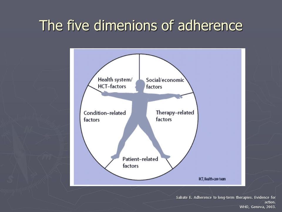 The five dimenions of adherence