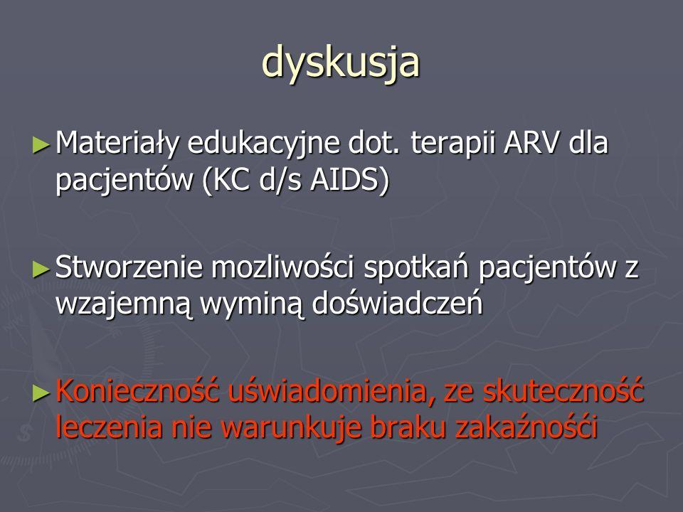 dyskusja Materiały edukacyjne dot. terapii ARV dla pacjentów (KC d/s AIDS) Stworzenie mozliwości spotkań pacjentów z wzajemną wyminą doświadczeń.
