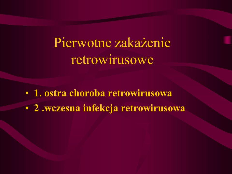 Pierwotne zakażenie retrowirusowe