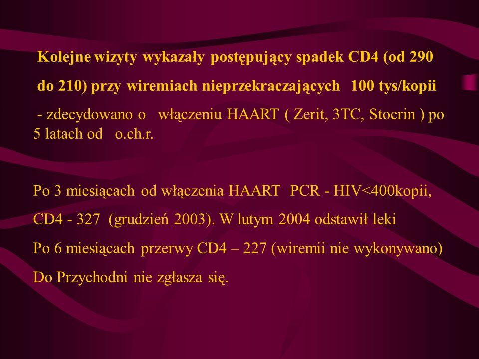 Kolejne wizyty wykazały postępujący spadek CD4 (od 290
