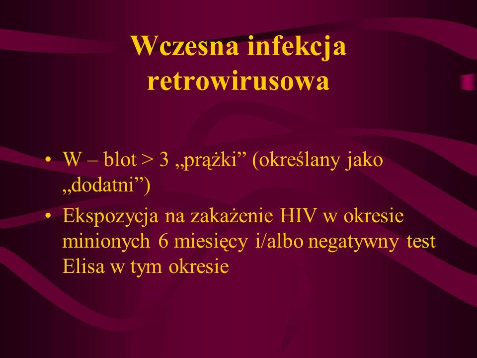 Wczesna infekcja retrowirusowa