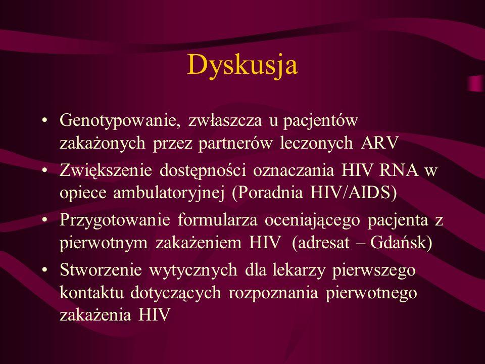 Dyskusja Genotypowanie, zwłaszcza u pacjentów zakażonych przez partnerów leczonych ARV.