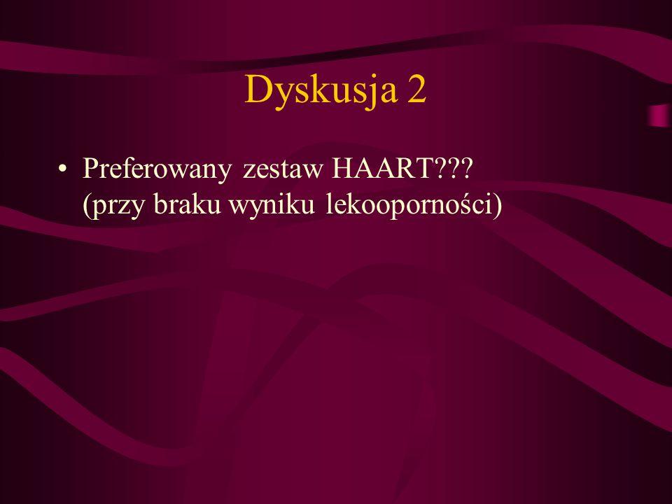 Dyskusja 2 Preferowany zestaw HAART (przy braku wyniku lekooporności)