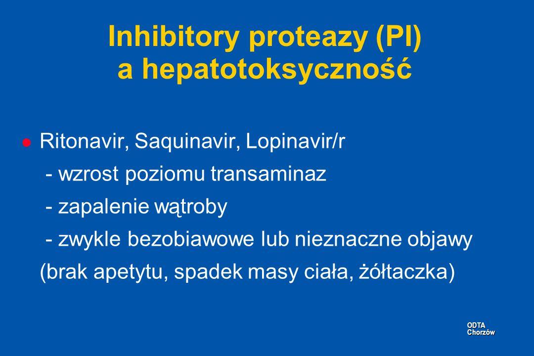 Inhibitory proteazy (PI) a hepatotoksyczność