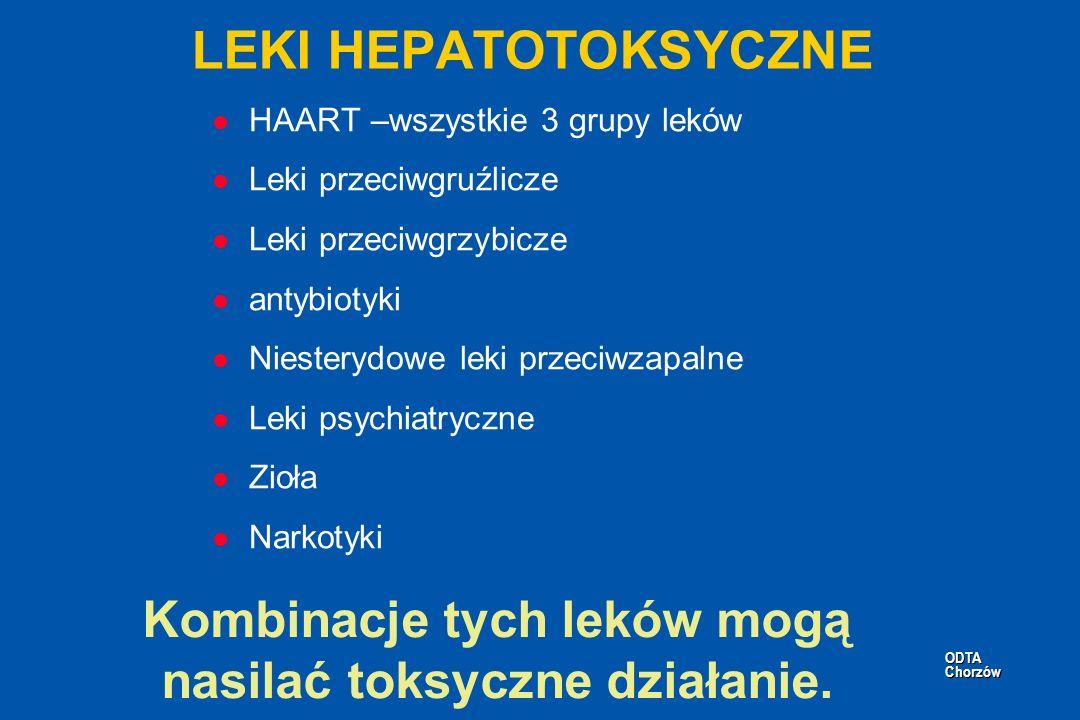 Kombinacje tych leków mogą nasilać toksyczne działanie.