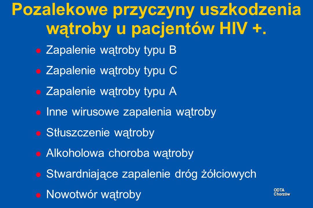 Pozalekowe przyczyny uszkodzenia wątroby u pacjentów HIV +.