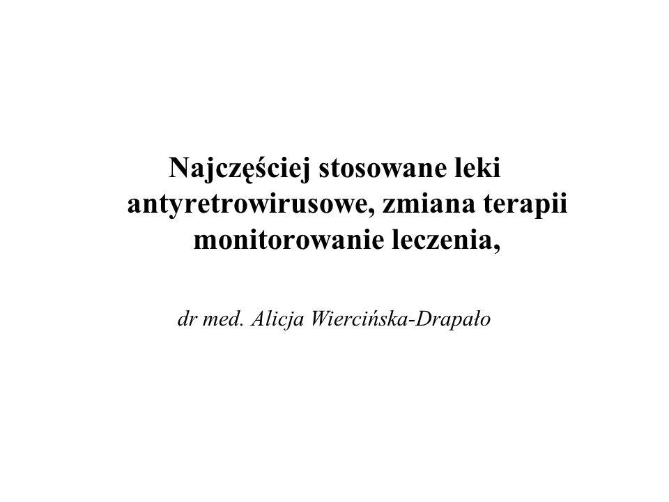 dr med. Alicja Wiercińska-Drapało