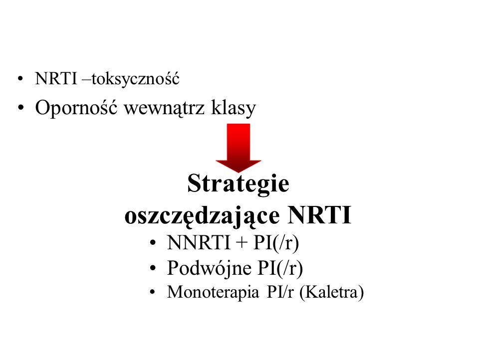 Strategie oszczędzające NRTI