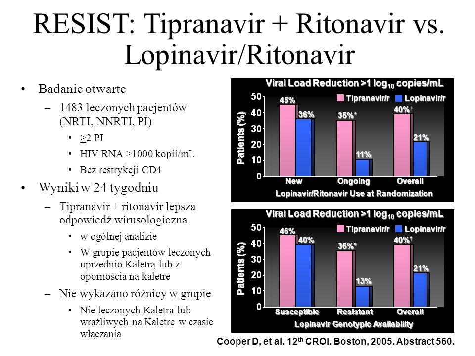 RESIST: Tipranavir + Ritonavir vs. Lopinavir/Ritonavir