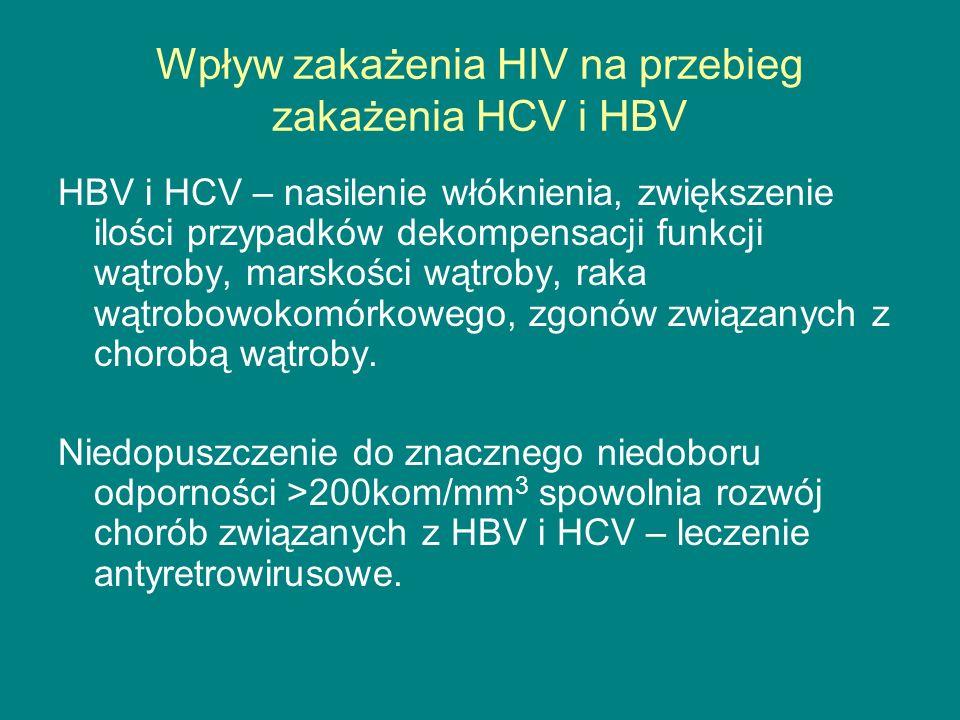 Wpływ zakażenia HIV na przebieg zakażenia HCV i HBV
