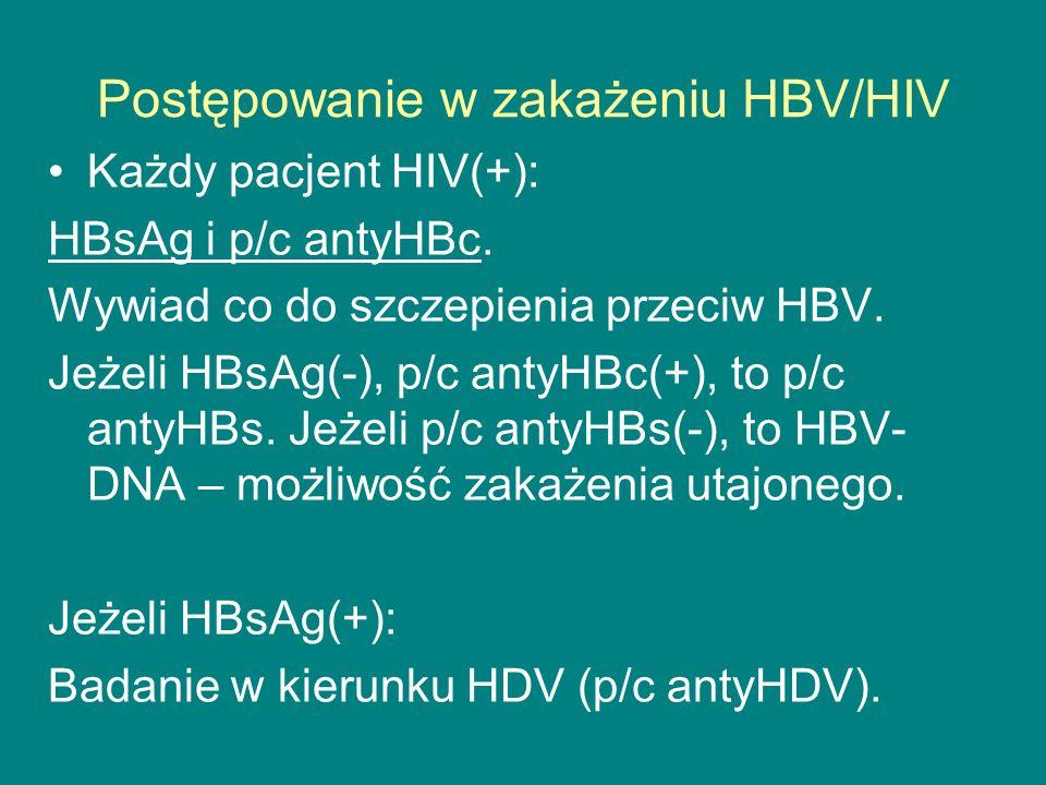 Postępowanie w zakażeniu HBV/HIV