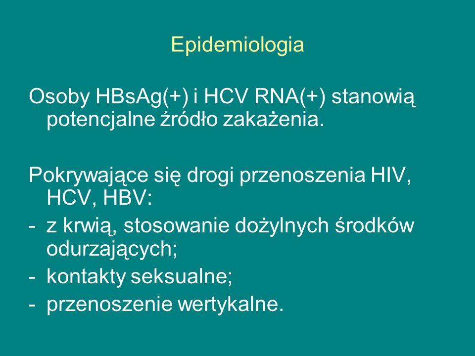 Epidemiologia Osoby HBsAg(+) i HCV RNA(+) stanowią potencjalne źródło zakażenia. Pokrywające się drogi przenoszenia HIV, HCV, HBV: