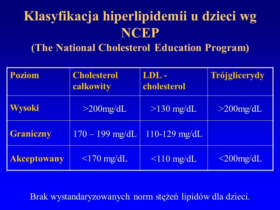 Brak wystandaryzowanych norm stężeń lipidów dla dzieci.