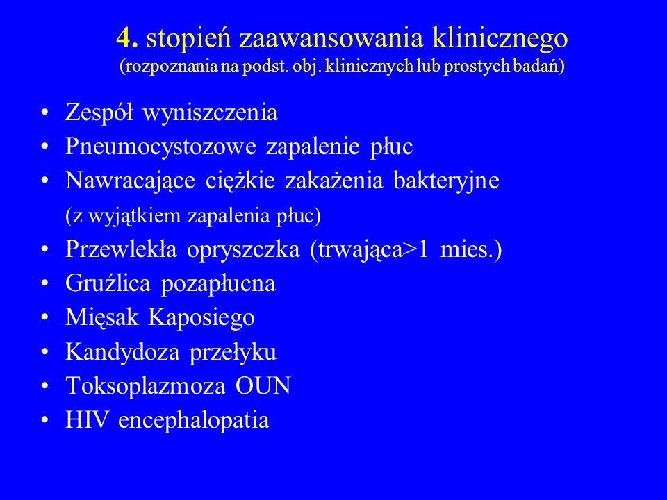 4. stopień zaawansowania klinicznego (rozpoznania na podst. obj