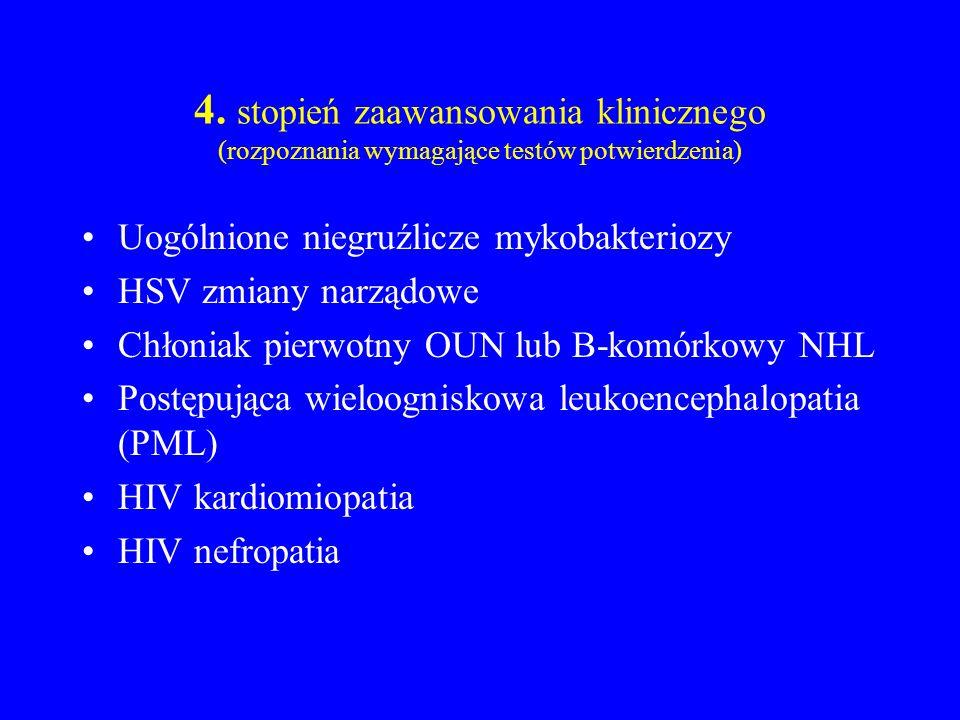 4. stopień zaawansowania klinicznego (rozpoznania wymagające testów potwierdzenia)
