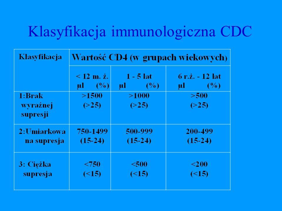 Klasyfikacja immunologiczna CDC