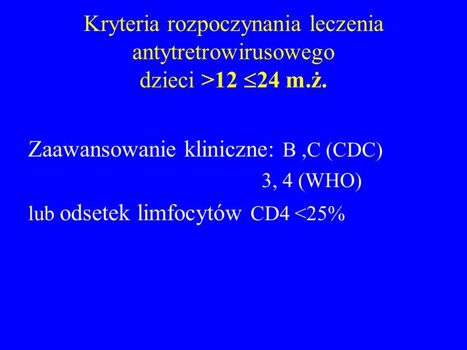 Zaawansowanie kliniczne: B ,C (CDC)