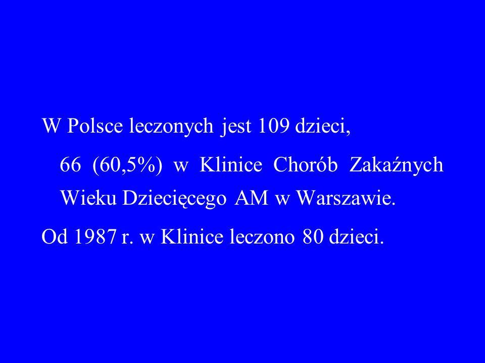 W Polsce leczonych jest 109 dzieci,