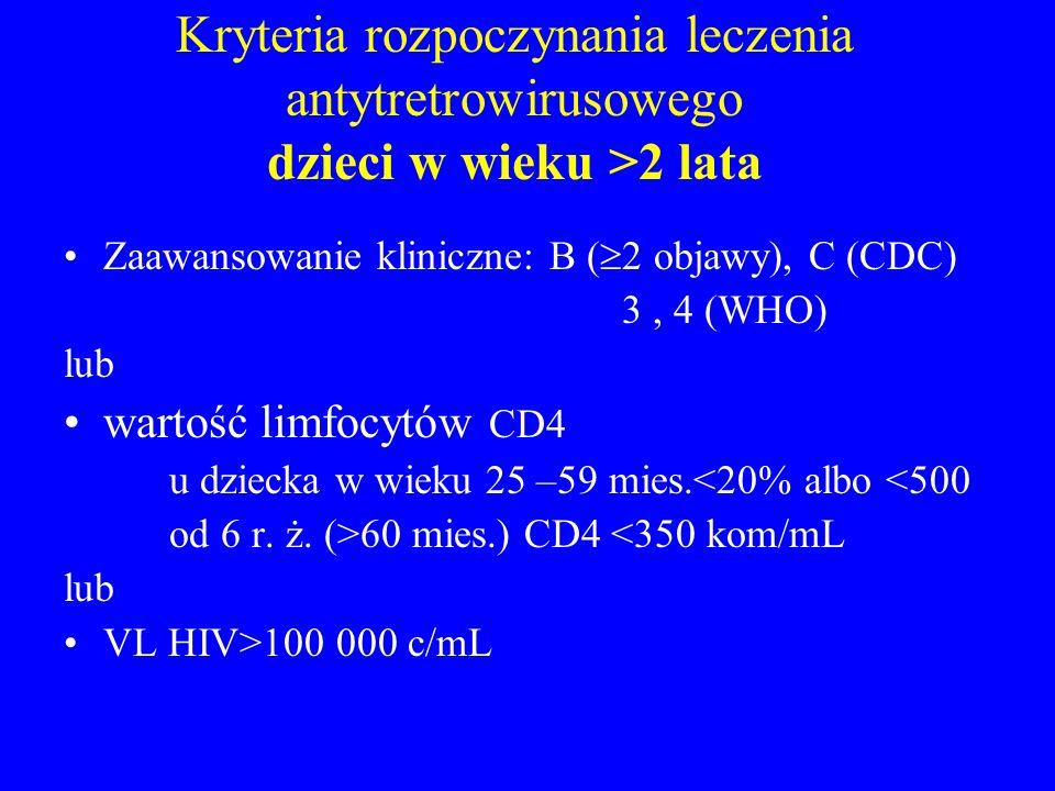 Kryteria rozpoczynania leczenia antytretrowirusowego dzieci w wieku >2 lata