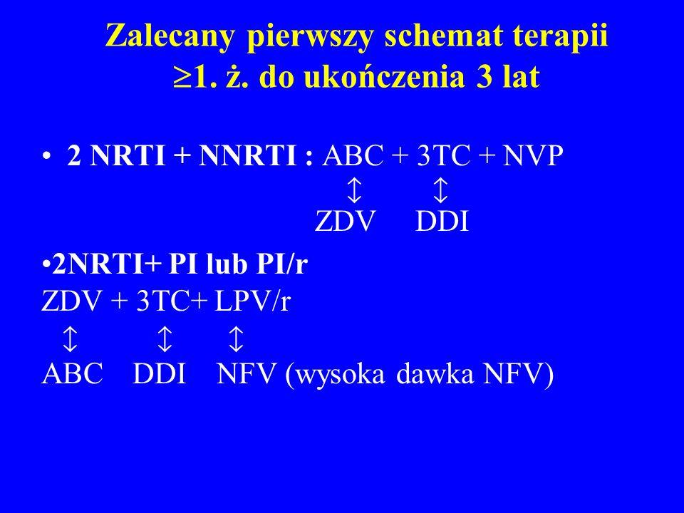Zalecany pierwszy schemat terapii 1. ż. do ukończenia 3 lat