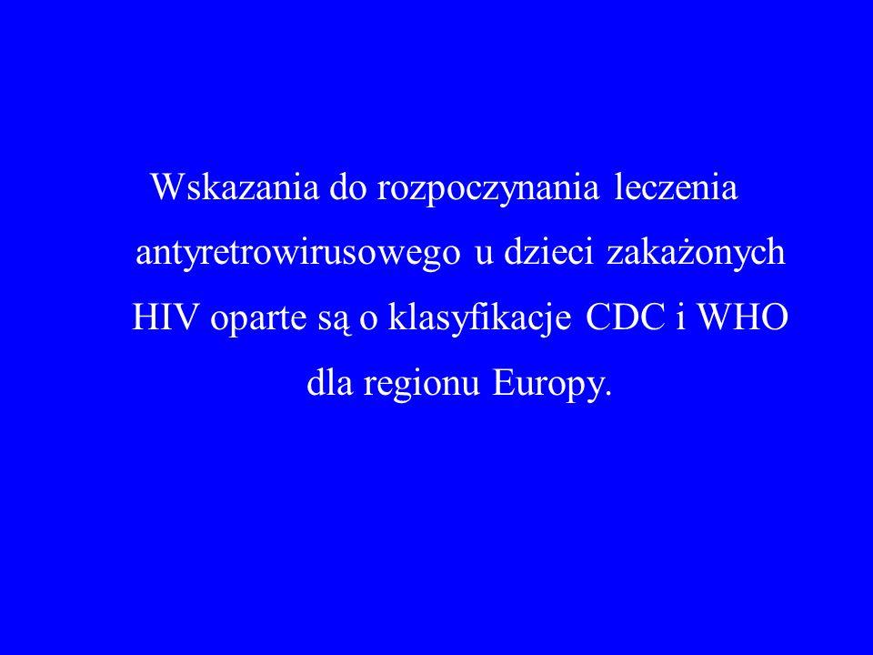 Wskazania do rozpoczynania leczenia antyretrowirusowego u dzieci zakażonych HIV oparte są o klasyfikacje CDC i WHO dla regionu Europy.