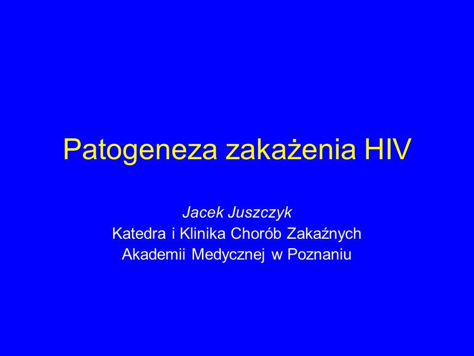 Patogeneza zakażenia HIV