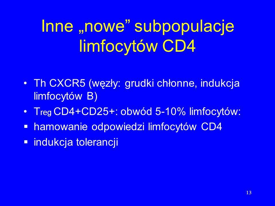 """Inne """"nowe subpopulacje limfocytów CD4"""
