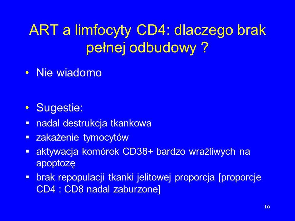 ART a limfocyty CD4: dlaczego brak pełnej odbudowy