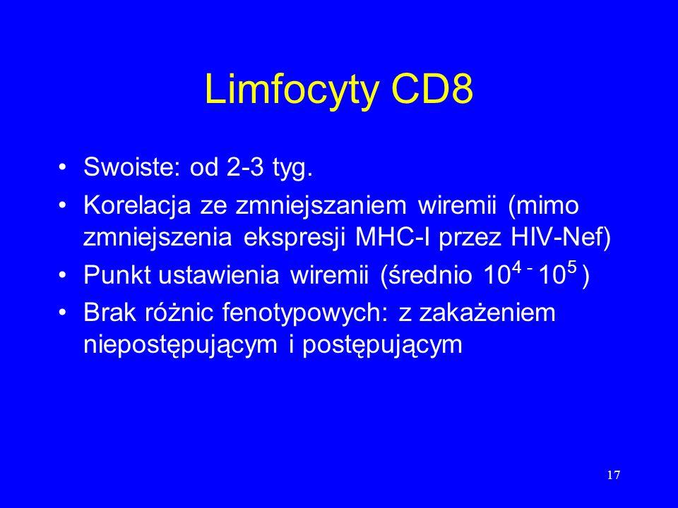 Limfocyty CD8 Swoiste: od 2-3 tyg.