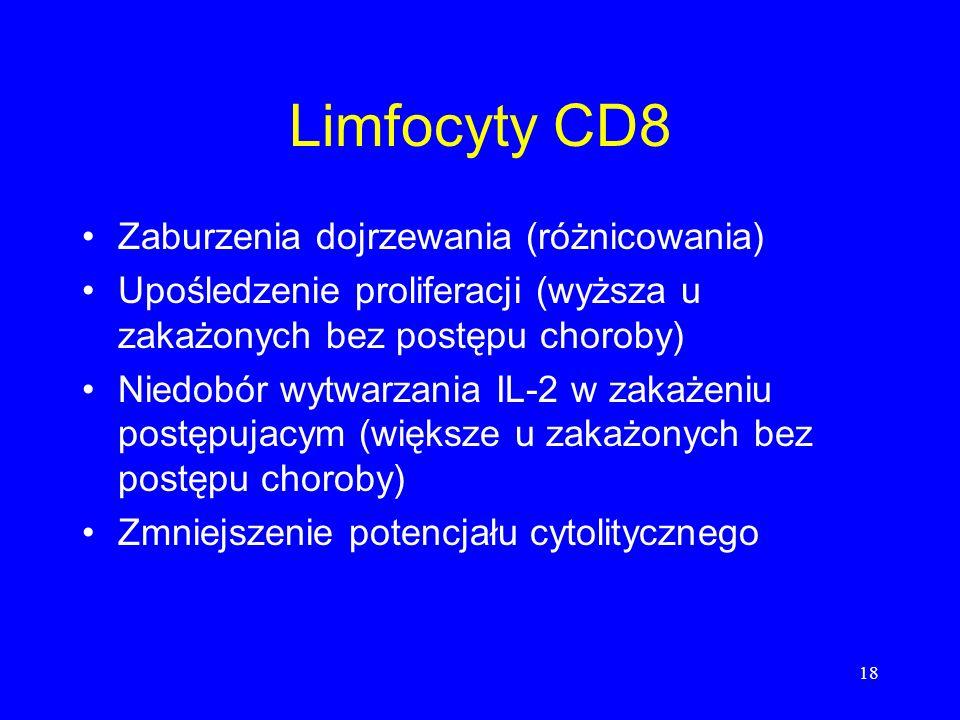 Limfocyty CD8 Zaburzenia dojrzewania (różnicowania)