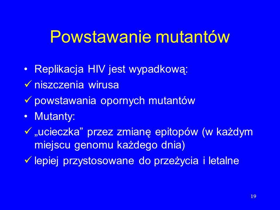 Powstawanie mutantów Replikacja HIV jest wypadkową: niszczenia wirusa