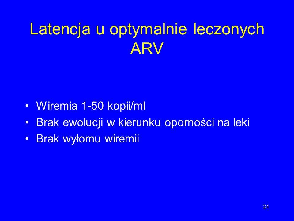 Latencja u optymalnie leczonych ARV
