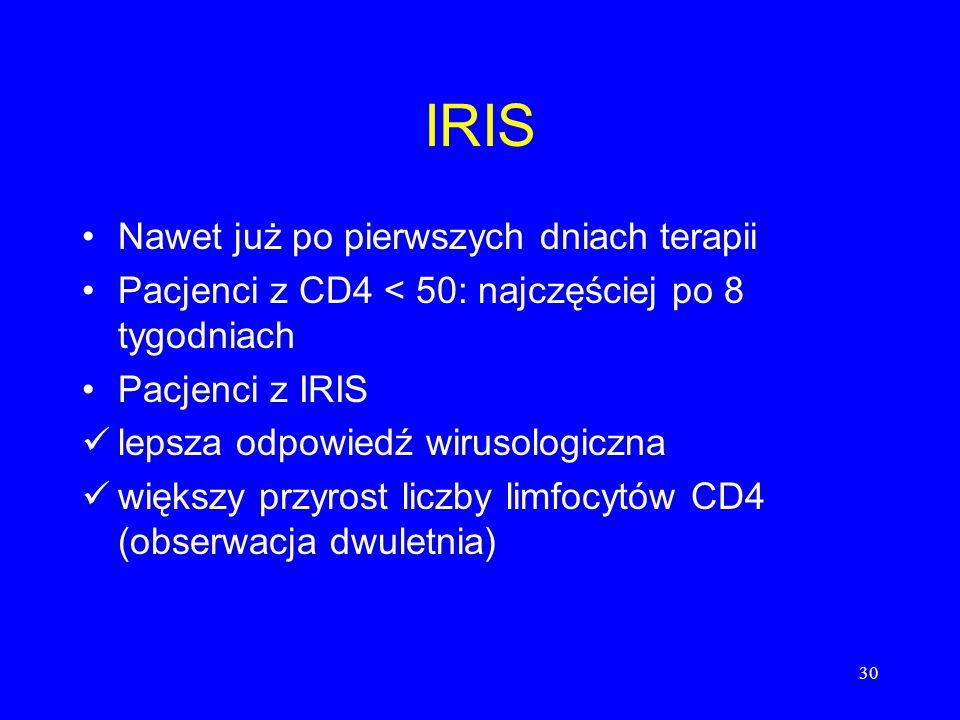 IRIS Nawet już po pierwszych dniach terapii