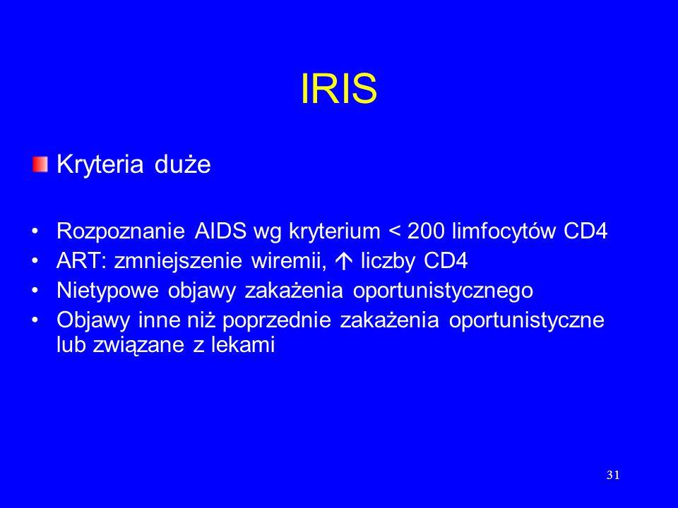 IRIS Kryteria duże. Rozpoznanie AIDS wg kryterium < 200 limfocytów CD4. ART: zmniejszenie wiremii,  liczby CD4.