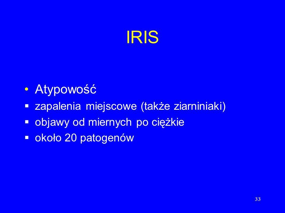 IRIS Atypowość zapalenia miejscowe (także ziarniniaki)