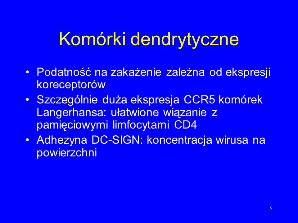 Komórki dendrytyczne Podatność na zakażenie zależna od ekspresji koreceptorów.