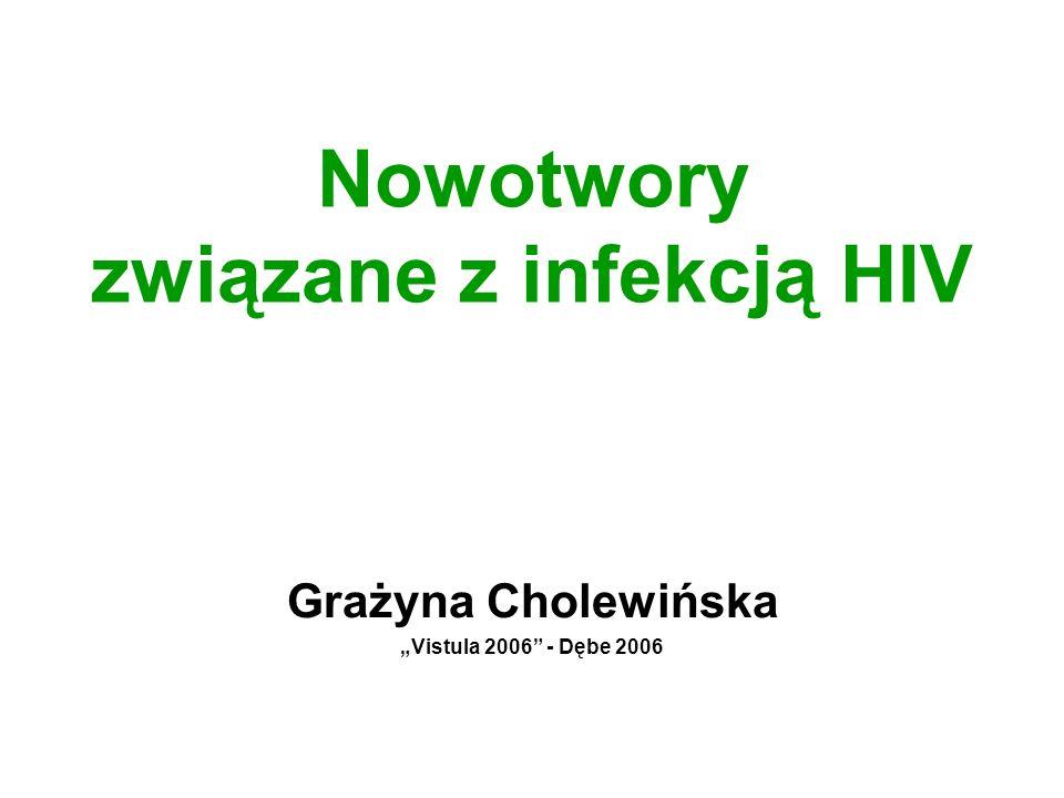 Nowotwory związane z infekcją HIV