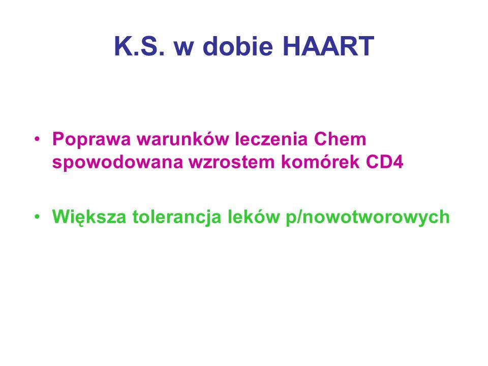 K.S. w dobie HAART Poprawa warunków leczenia Chem spowodowana wzrostem komórek CD4.