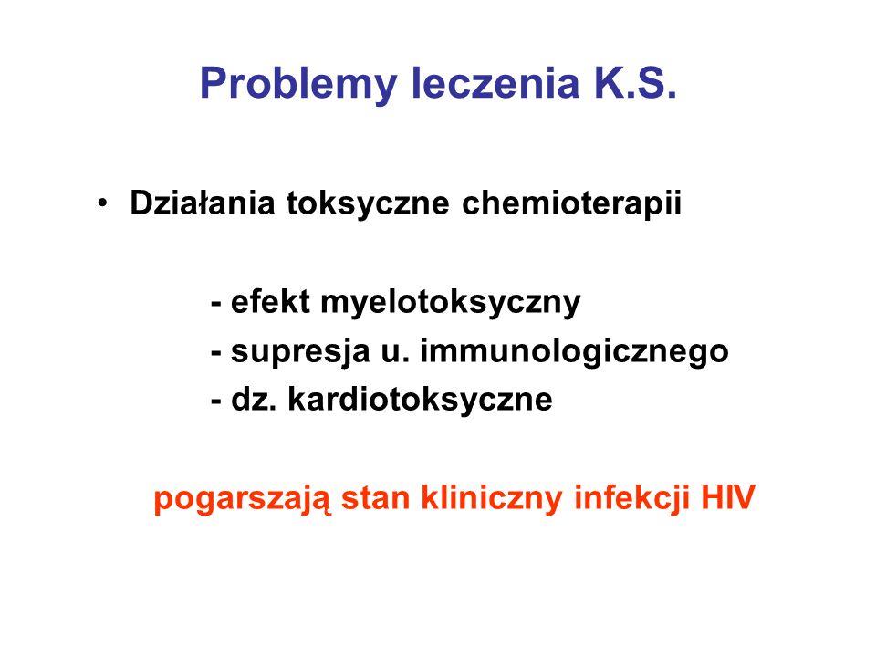 Problemy leczenia K.S. Działania toksyczne chemioterapii